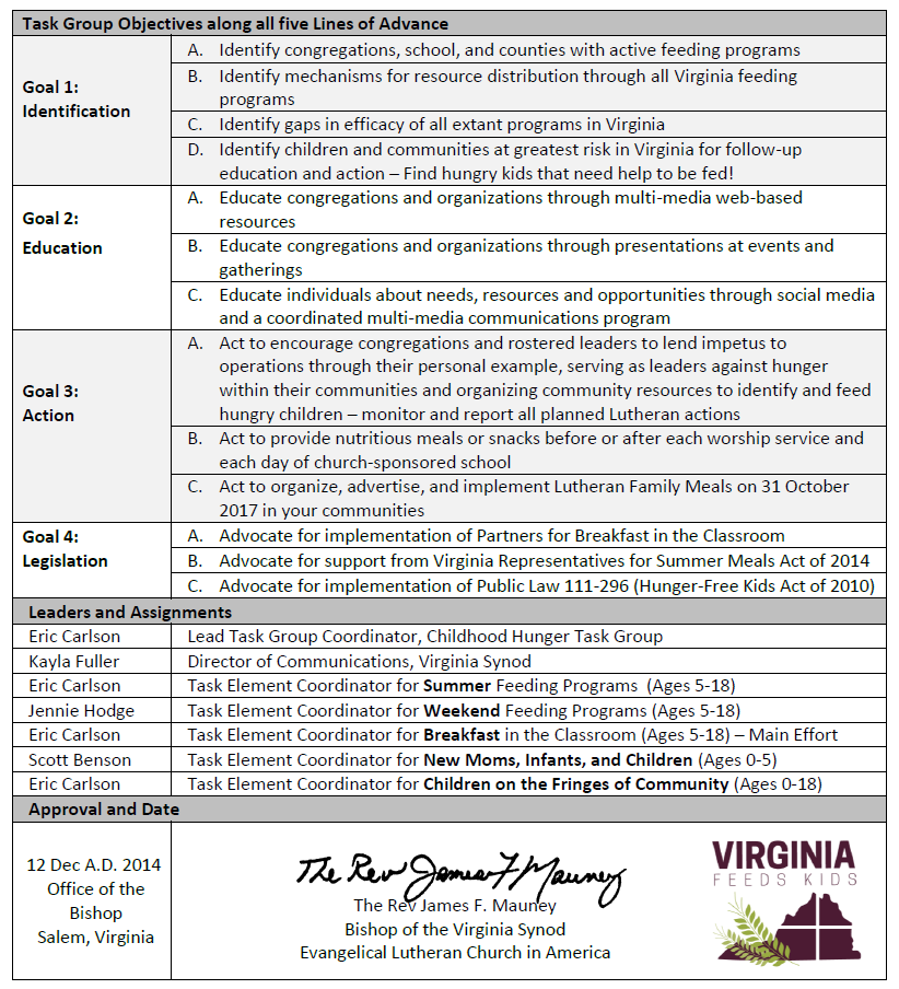 Page 2 of Program charter